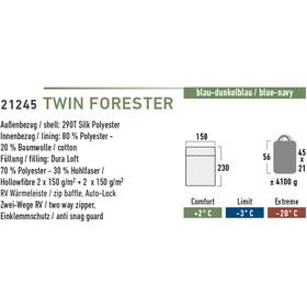 High Peak Twin Forester Sac de couchage gauche, blue/dark blue
